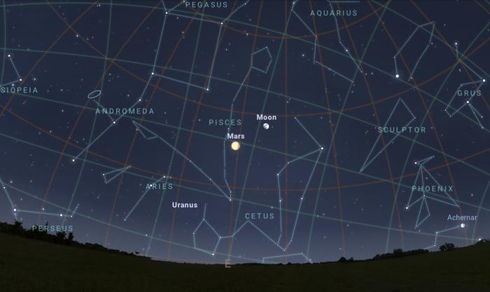 ¡Espectáculo nocturno! La Luna creciente pasará por Marte, formando un par luminoso en el cielo del atardecer